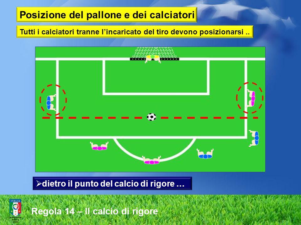 Posizione del pallone e dei calciatori Tutti i calciatori tranne lincaricato del tiro devono posizionarsi.. dietro il punto del calcio di rigore … Reg