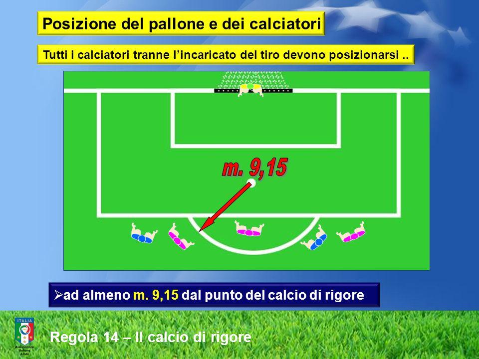 Posizione del pallone e dei calciatori Tutti i calciatori tranne lincaricato del tiro devono posizionarsi.. ad almeno m. 9,15 dal punto del calcio di