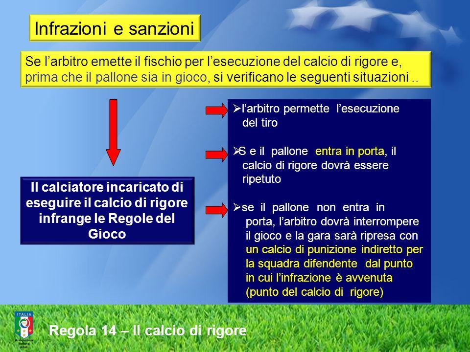 Se larbitro emette il fischio per lesecuzione del calcio di rigore e, prima che il pallone sia in gioco, si verificano le seguenti situazioni.. Infraz