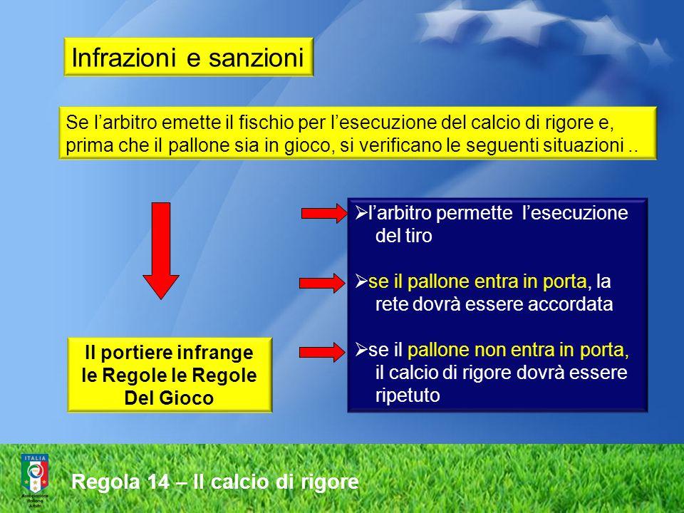 Infrazioni e sanzioni Se larbitro emette il fischio per lesecuzione del calcio di rigore e, prima che il pallone sia in gioco, si verificano le seguenti situazioni..