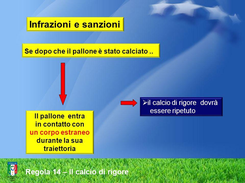 Il pallone entra in contatto con un corpo estraneo durante la sua traiettoria il calcio di rigore dovrà essere ripetuto Infrazioni e sanzioni Se dopo