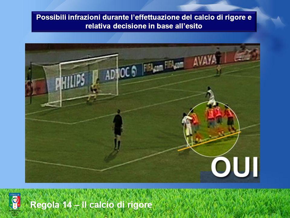 Possibili infrazioni durante leffettuazione del calcio di rigore e relativa decisione in base allesito Regola 14 – Il calcio di rigore