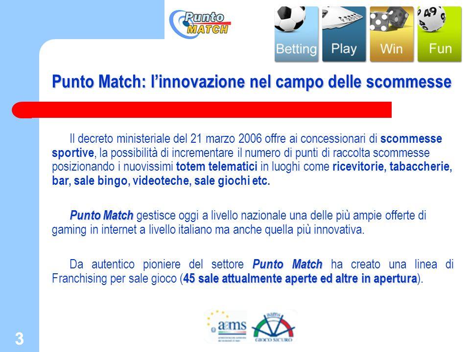 3 3 Punto Match: linnovazione nel campo delle scommesse Il decreto ministeriale del 21 marzo 2006 offre ai concessionari di scommesse sportive, la pos