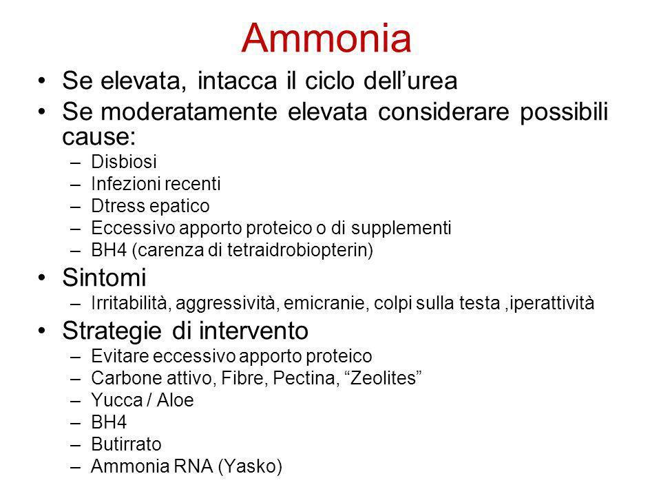 Protocollo Vitamina K (Catherine Tamaro) Vit.K Vit.D Vit.