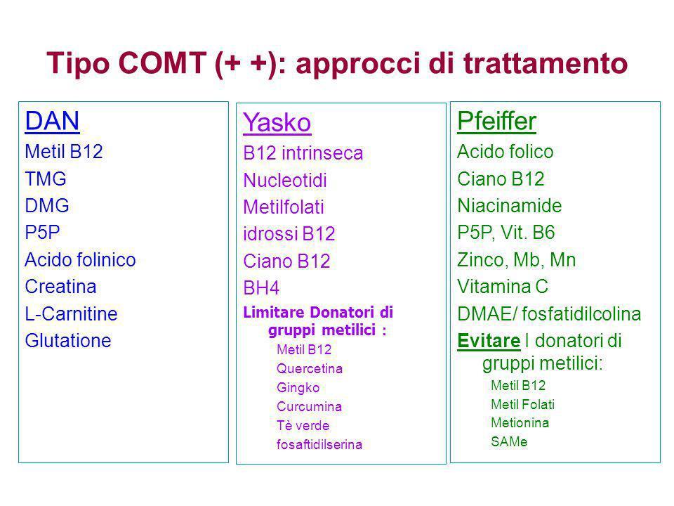 Agenti anti-infiammatori naturali Il processo eccitotossico riesce a fare molto del suo danno atttraverso la produzione iniziale di prostaglandine, tromboxani, leucotrieni.