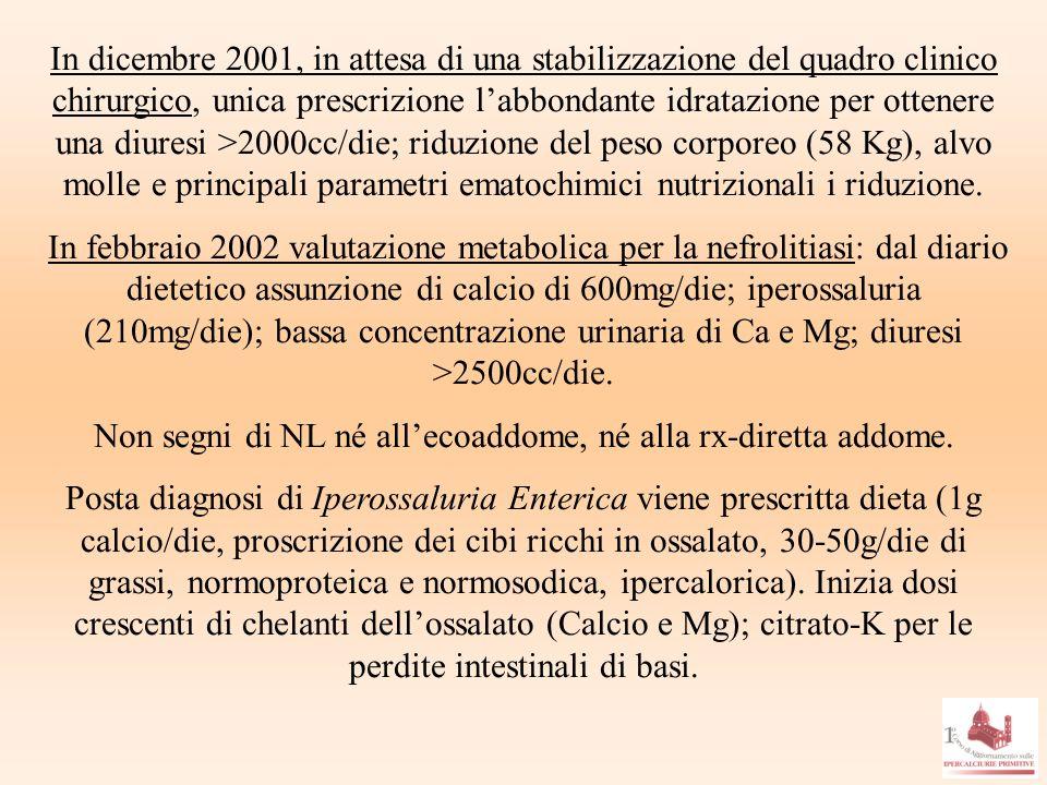 In dicembre 2001, in attesa di una stabilizzazione del quadro clinico chirurgico, unica prescrizione labbondante idratazione per ottenere una diuresi