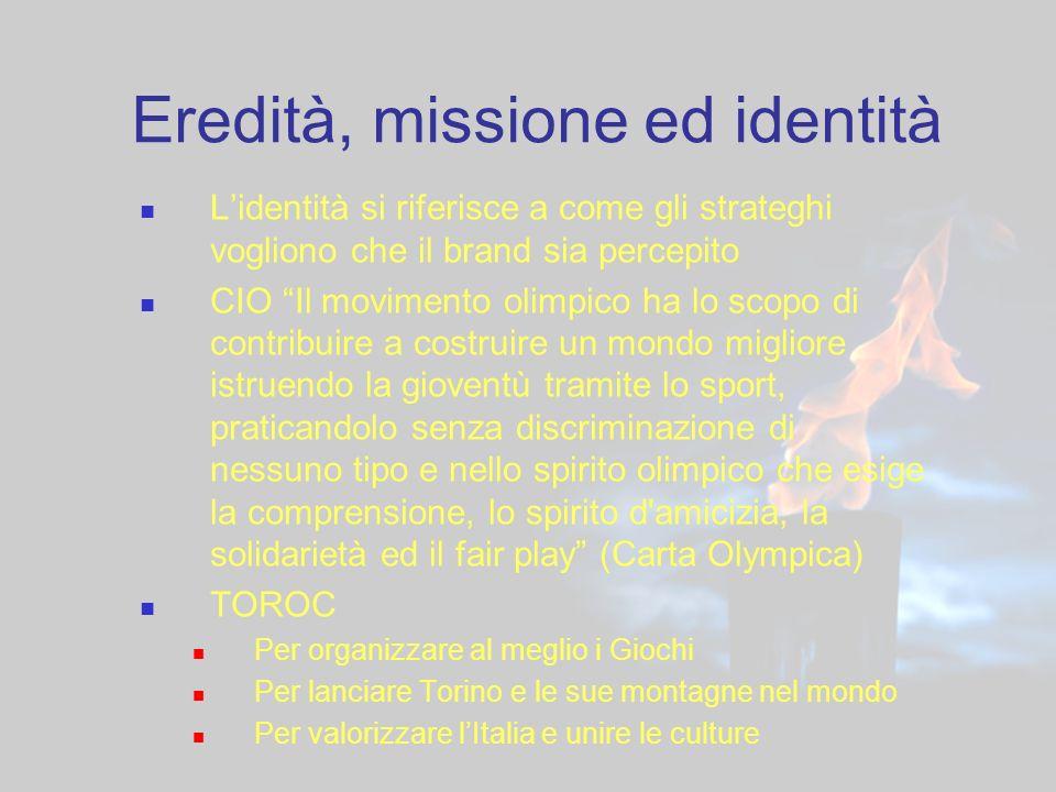 14 Eredità, missione ed identità Lidentità si riferisce a come gli strateghi vogliono che il brand sia percepito CIO Il movimento olimpico ha lo scopo