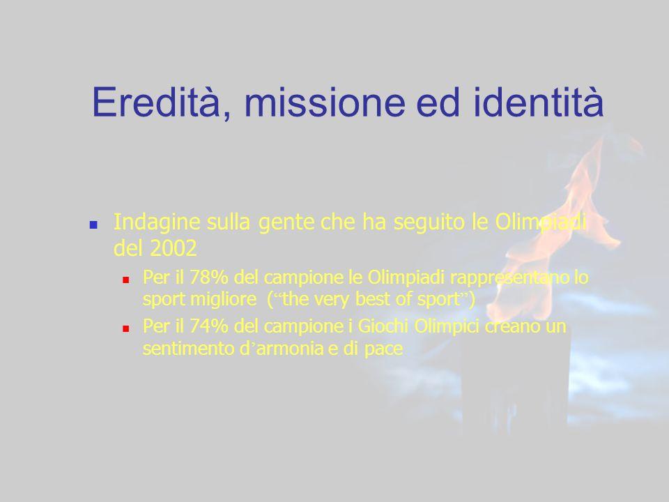 15 Eredità, missione ed identità Indagine sulla gente che ha seguito le Olimpiadi del 2002 Per il 78% del campione le Olimpiadi rappresentano lo sport