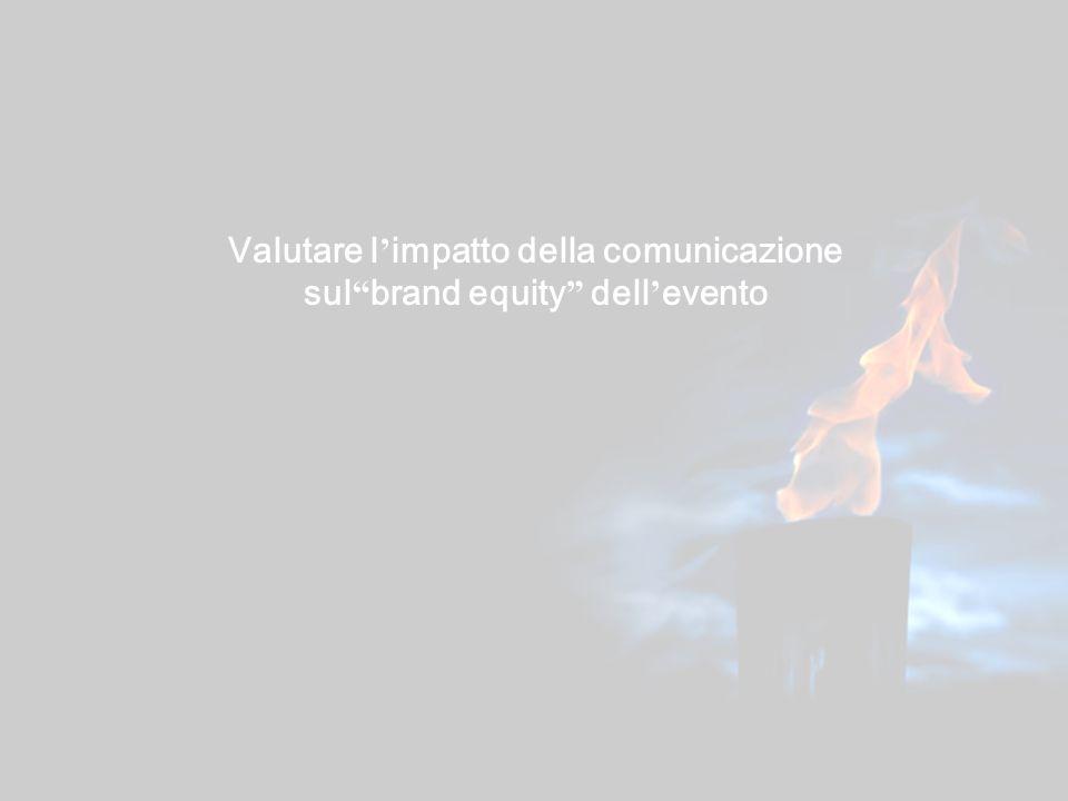 16 Valutare l impatto della comunicazione sul brand equity dell evento