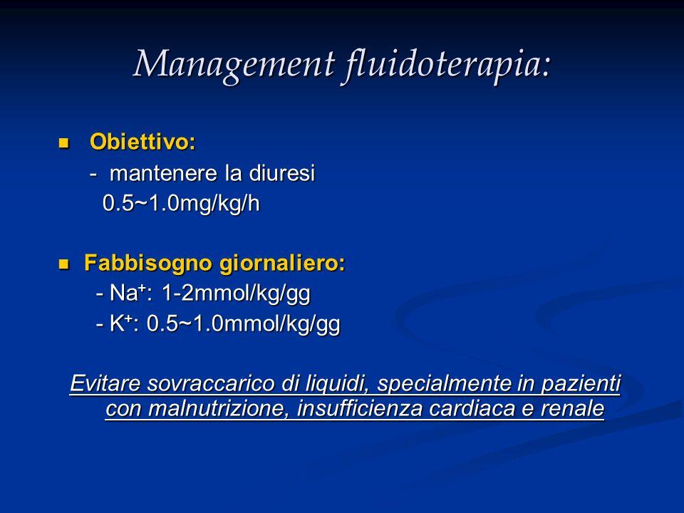 Management fluidoterapia: Obiettivo: Obiettivo: - mantenere la diuresi - mantenere la diuresi 0.5~1.0mg/kg/h 0.5~1.0mg/kg/h Fabbisogno giornaliero: Fa