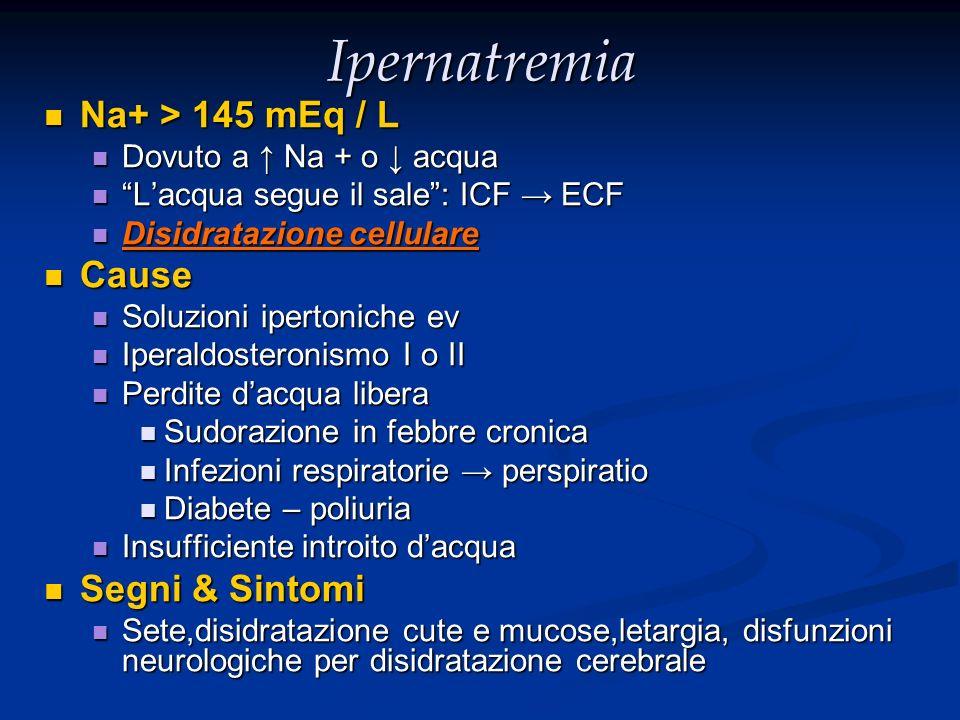 Ipernatremia Na+ > 145 mEq / L Na+ > 145 mEq / L Dovuto a Na + o acqua Dovuto a Na + o acqua Lacqua segue il sale: ICF ECF Lacqua segue il sale: ICF E