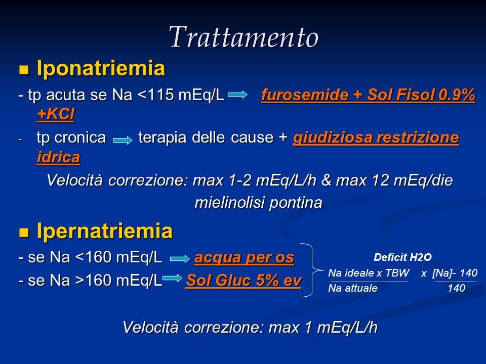 Trattamento Iponatriemia Iponatriemia - tp acuta se Na <115 mEq/L furosemide + Sol Fisol 0.9% +KCl - tp cronica terapia delle cause + giudiziosa restr