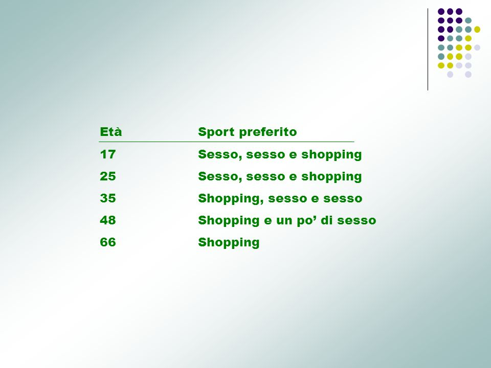 EtàSport preferito 17 Sesso, sesso e shopping 25Sesso, sesso e shopping 35Shopping, sesso e sesso 48Shopping e un po di sesso 66Shopping
