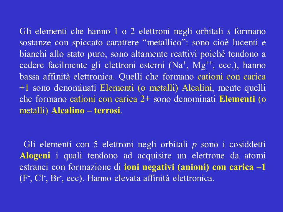 Gli elementi che hanno 1 o 2 elettroni negli orbitali s formano sostanze con spiccato carattere metallico: sono cioè lucenti e bianchi allo stato puro
