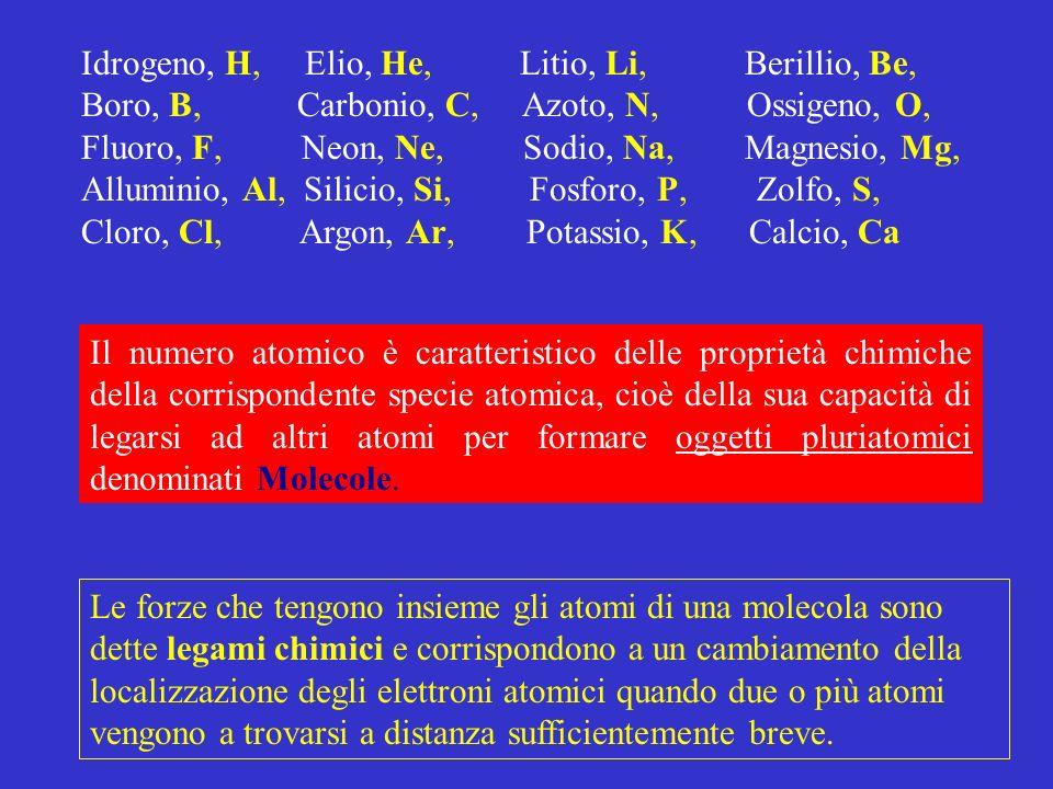 Idrogeno, H, Elio, He, Litio, Li, Berillio, Be, Boro, B, Carbonio, C, Azoto, N, Ossigeno, O, Fluoro, F, Neon, Ne, Sodio, Na, Magnesio, Mg, Alluminio,