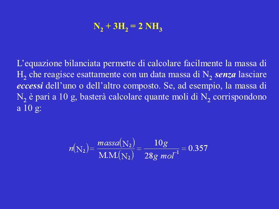 N 2 + 3H 2 = 2 NH 3 Lequazione bilanciata permette di calcolare facilmente la massa di H 2 che reagisce esattamente con un data massa di N 2 senza las