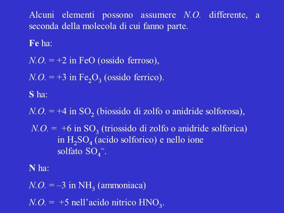 Alcuni elementi possono assumere N.O. differente, a seconda della molecola di cui fanno parte. Fe ha: N.O. = +2 in FeO (ossido ferroso), N.O. = +3 in