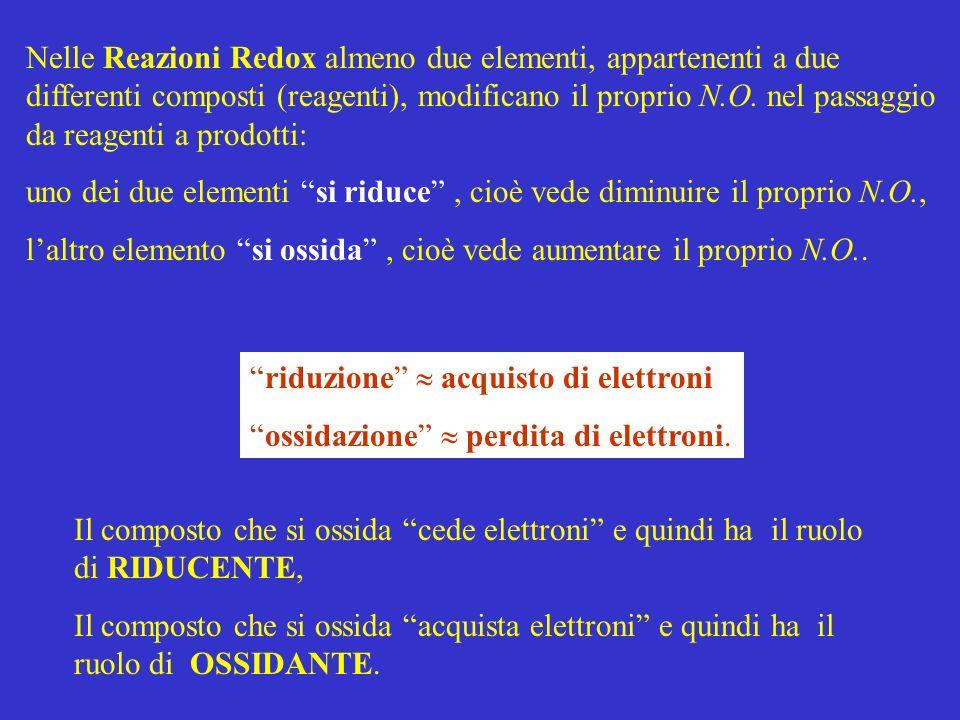Nelle Reazioni Redox almeno due elementi, appartenenti a due differenti composti (reagenti), modificano il proprio N.O. nel passaggio da reagenti a pr