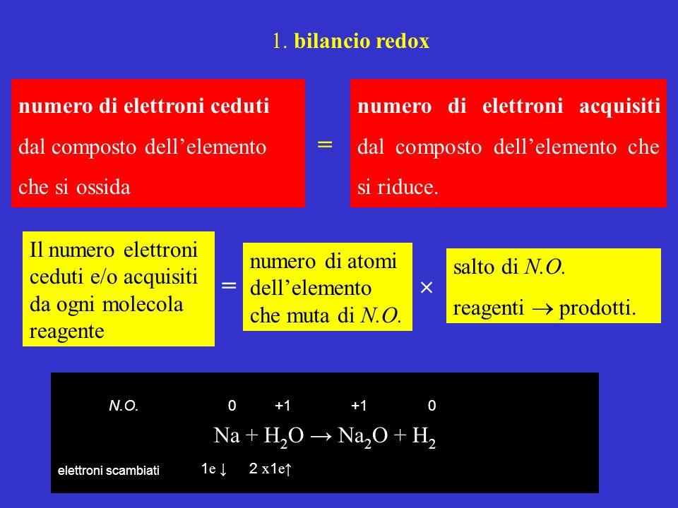1. bilancio redox numero di elettroni ceduti dal composto dellelemento che si ossida numero di elettroni acquisiti dal composto dellelemento che si ri