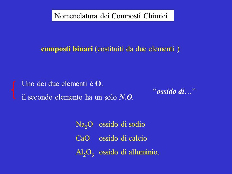 Nomenclatura dei Composti Chimici composti binari (costituiti da due elementi ) ossido di… Uno dei due elementi è O. il secondo elemento ha un solo N.