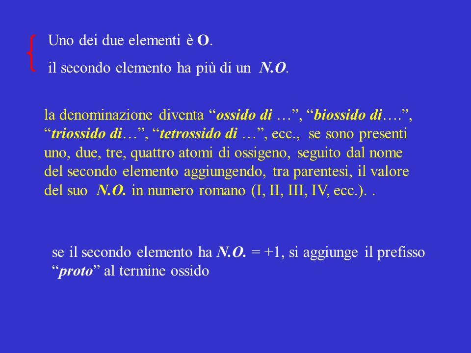 Uno dei due elementi è O.il secondo elemento ha più di un N.O. la denominazione diventa ossido di …, biossido di….,triossido di…, tetrossido di …, ecc