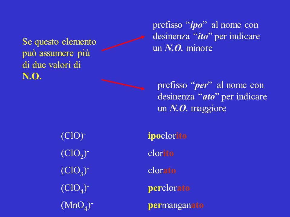 Se questo elemento può assumere più di due valori di N.O. prefisso ipo al nome con desinenza ito per indicare un N.O. minore prefisso per al nome con