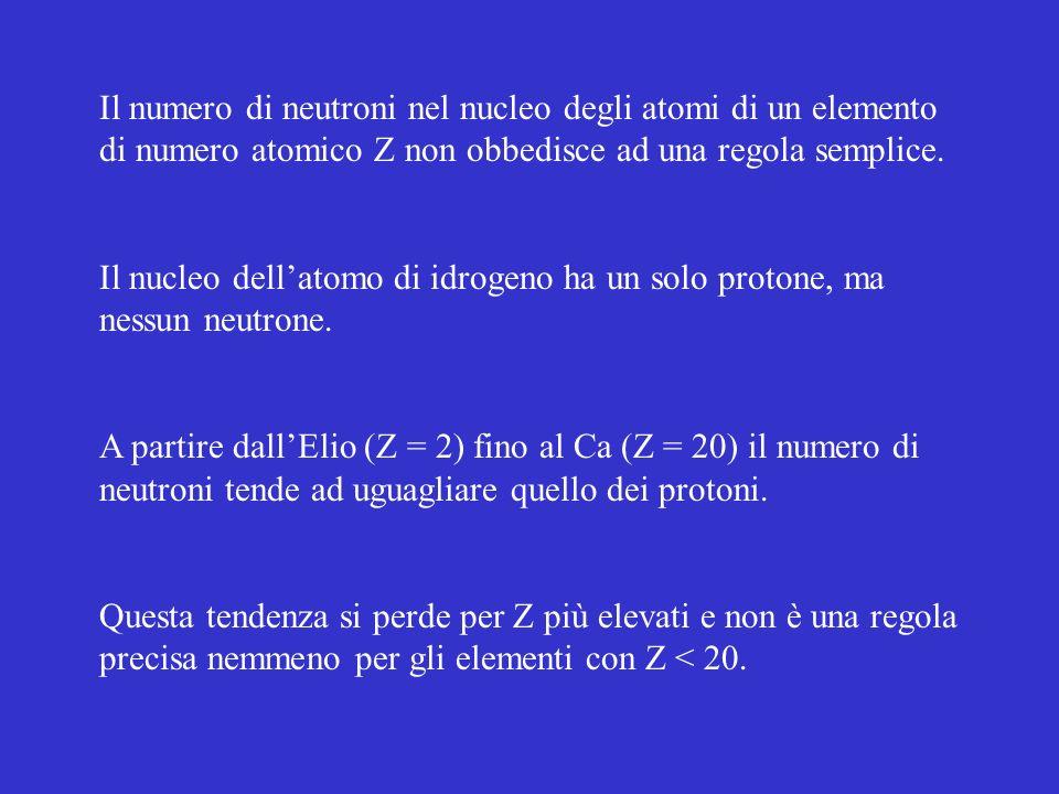 Il numero di neutroni nel nucleo degli atomi di un elemento di numero atomico Z non obbedisce ad una regola semplice. Il nucleo dellatomo di idrogeno