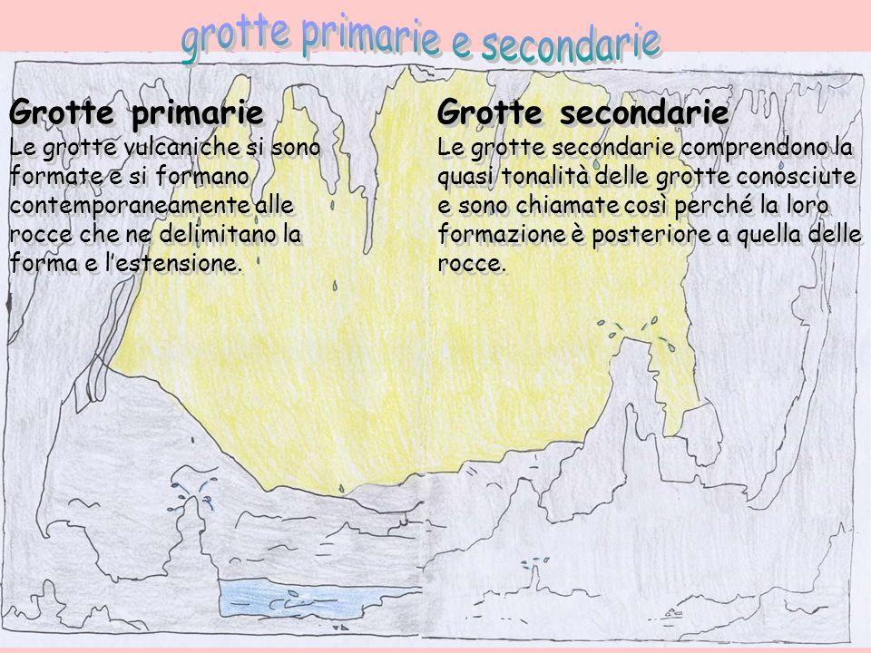 Grotte primarie Le grotte vulcaniche si sono formate e si formano contemporaneamente alle rocce che ne delimitano la forma e lestensione. Grotte prima