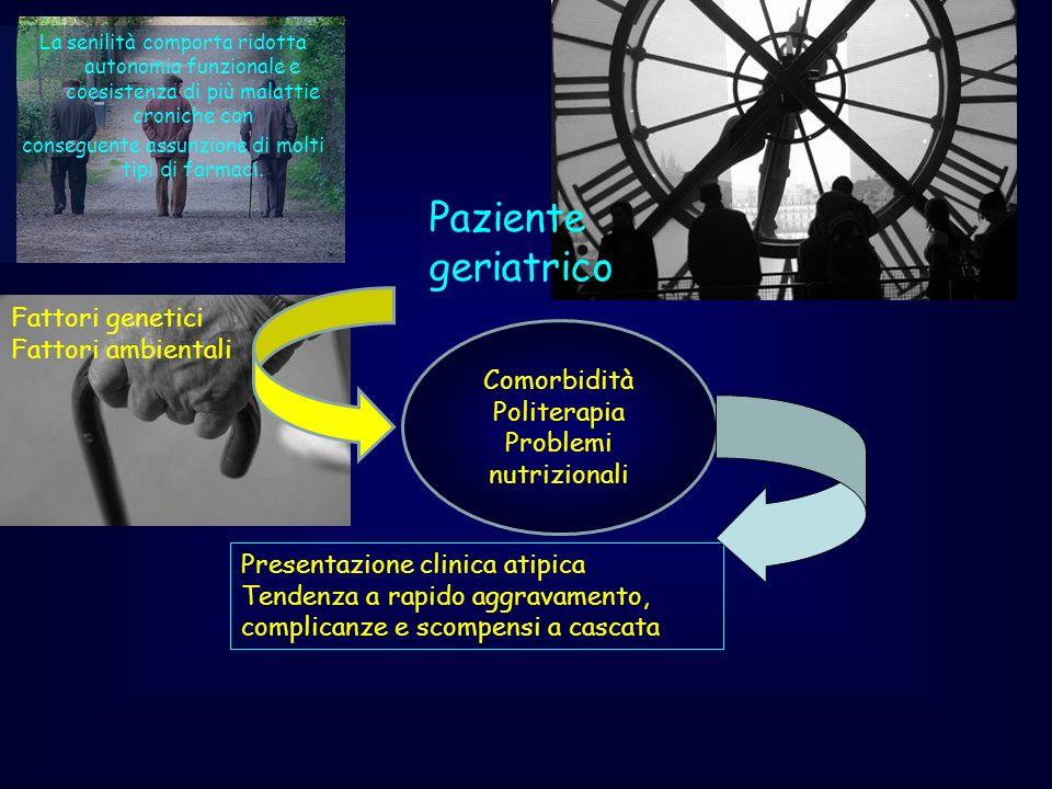 Paziente geriatrico Presentazione clinica atipica Tendenza a rapido aggravamento, complicanze e scompensi a cascata Fattori genetici Fattori ambiental