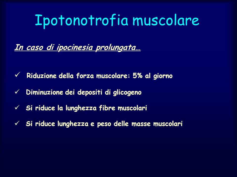 In caso di ipocinesia prolungata… Riduzione della forza muscolare: 5% al giorno Diminuzione dei depositi di glicogeno Si riduce la lunghezza fibre mus