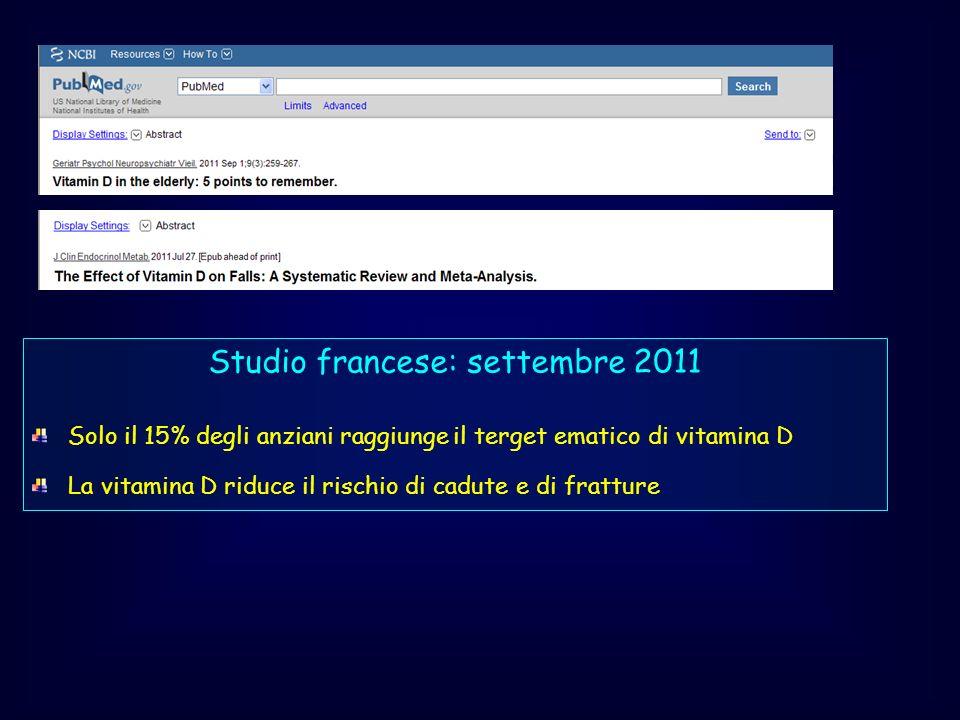 Studio francese: settembre 2011 Solo il 15% degli anziani raggiunge il terget ematico di vitamina D La vitamina D riduce il rischio di cadute e di fra