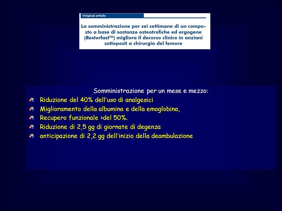 Somministrazione per un mese e mezzo: Riduzione del 40% delluso di analgesici Miglioramento della albumina e della emoglobina, Recupero funzionale >de