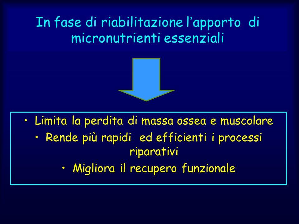 In fase di riabilitazione lapporto di micronutrienti essenziali Limita la perdita di massa ossea e muscolare Rende più rapidi ed efficienti i processi