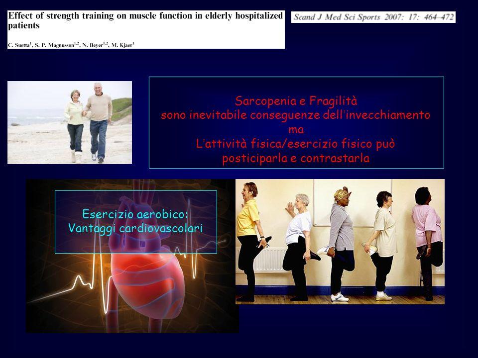 Sarcopenia e Fragilità sono inevitabile conseguenze dellinvecchiamento ma Lattività fisica/esercizio fisico può posticiparla e contrastarla Esercizio