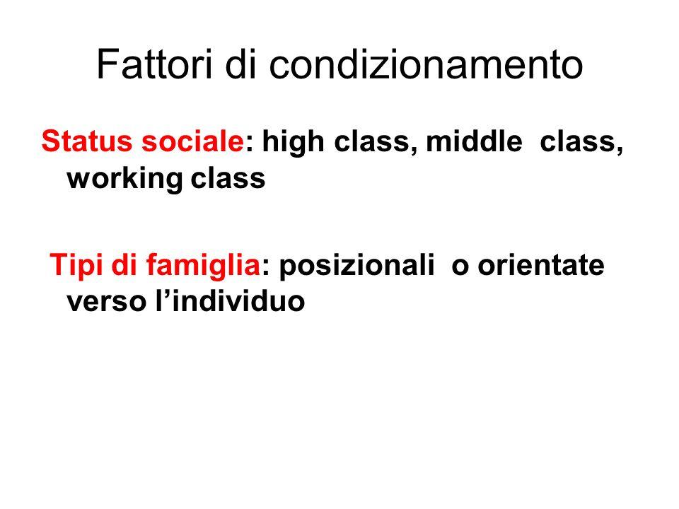 Fattori di condizionamento Status sociale: high class, middle class, working class Tipi di famiglia: posizionali o orientate verso lindividuo