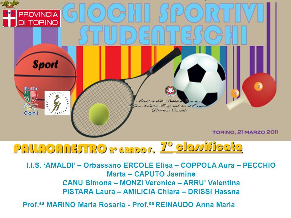 20/04/2014 3 Pecchio, Ercole, Amilicia, Arru, Monzi, Caputo, Pistarà, Drissi, Canu, Coppola; prof.