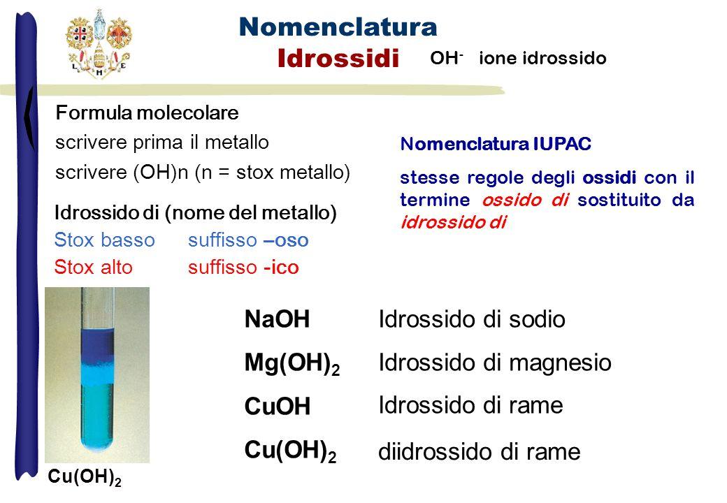 Nomenclatura Idrossidi Idrossido di (nome del metallo) Stox basso suffisso –oso Stox altosuffisso -ico NaOHIdrossido di sodio Mg(OH) 2 Idrossido di ma