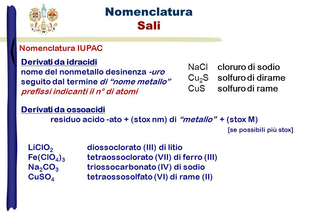 Nomenclatura Sali NaClcloruro di sodio Cu 2 S solfuro di dirame CuS solfuro di rame Derivati da idracidi nome del nonmetallo desinenza -uro seguito da