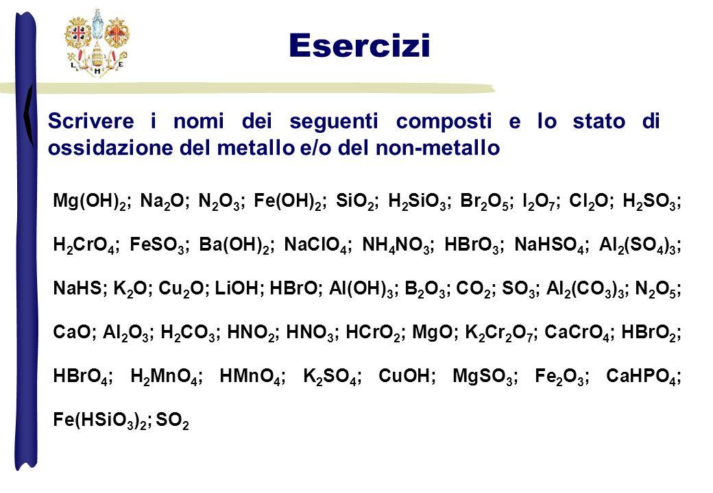 Scrivere i nomi dei seguenti composti e lo stato di ossidazione del metallo e/o del non-metallo Mg(OH) 2 ; Na 2 O; N 2 O 3 ; Fe(OH) 2 ; SiO 2 ; H 2 Si