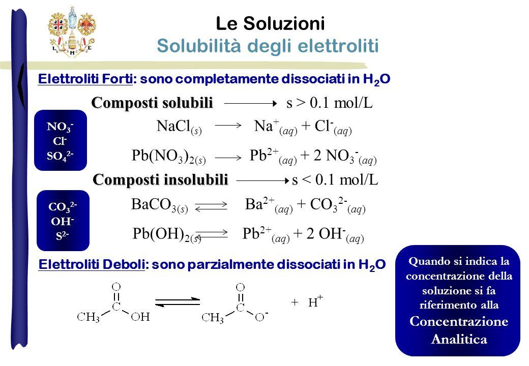 Composti solubili Composti solubilis > 0.1 mol/L Composti insolubili Composti insolubili s < 0.1 mol/L NaCl (s) Na + (aq) + Cl - (aq) Pb(NO 3 ) 2(s) P