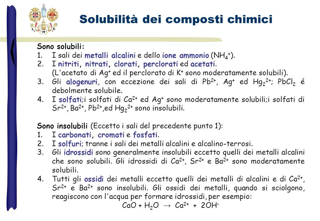 Solubilità dei composti chimici Sono solubili: 1.I sali dei metalli alcalini e dello ione ammonio (NH 4 + ). 2.I nitriti, nitrati, clorati, perclorati
