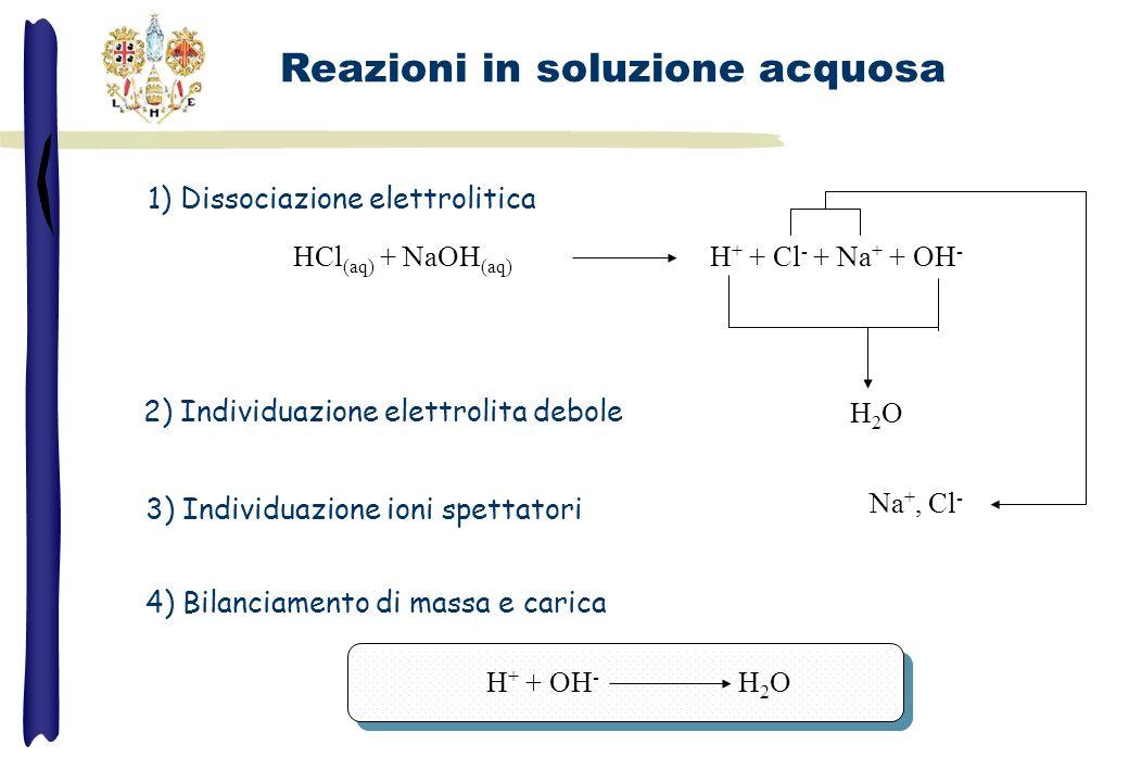 HCl (aq) + NaOH (aq) H + + Cl - + Na + + OH - H2OH2O 1) Dissociazione elettrolitica 2) Individuazione elettrolita debole 3) Individuazione ioni spetta