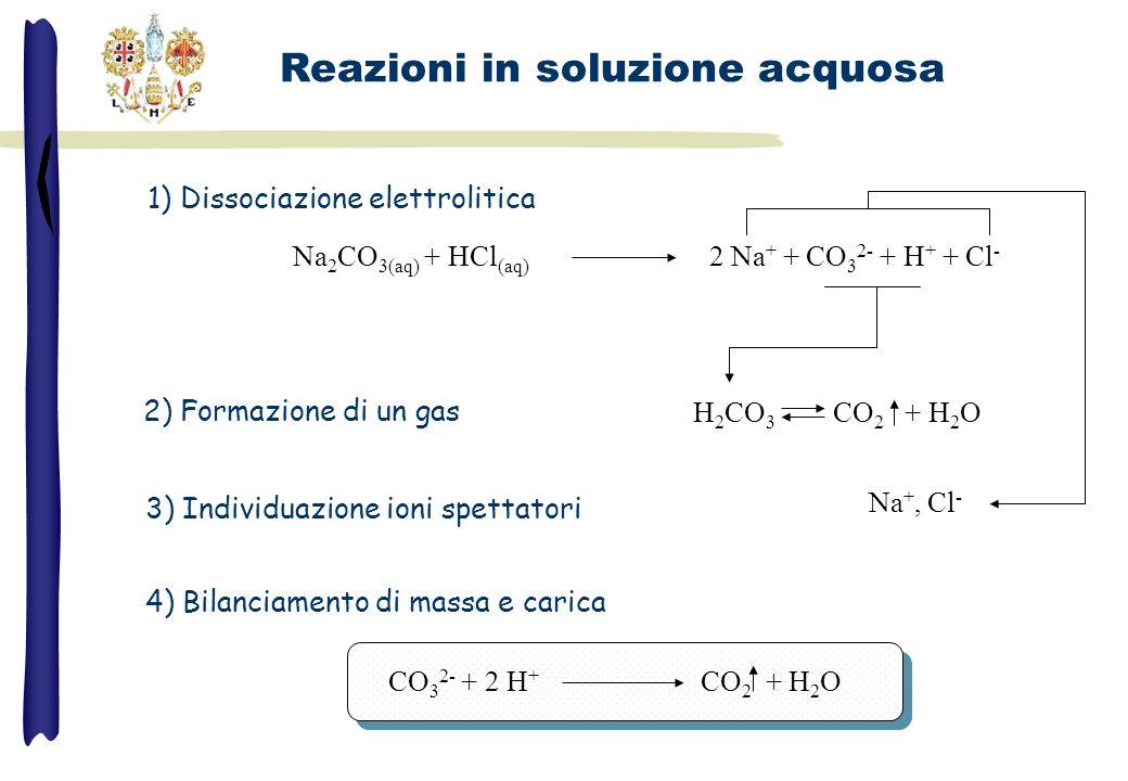 Na 2 CO 3(aq) + HCl (aq) 2 Na + + CO 3 2- + H + + Cl - H 2 CO 3 CO 2 + H 2 O 1) Dissociazione elettrolitica 2) Formazione di un gas 3) Individuazione