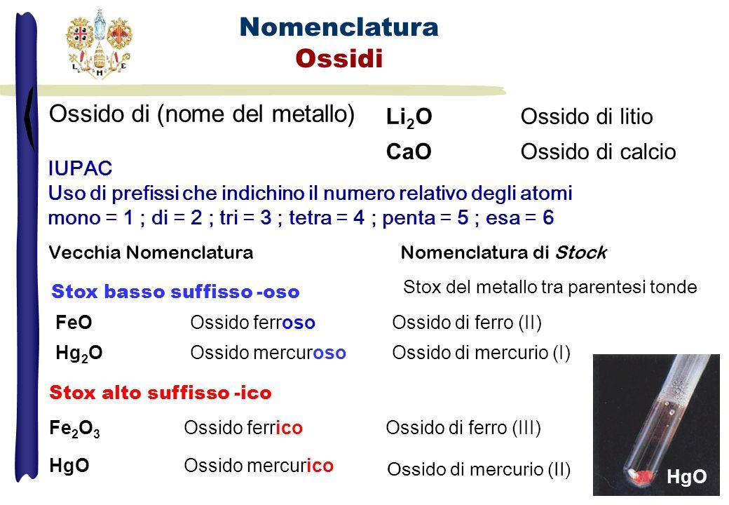 Nomenclatura Esempi - Ossidi metallostoxformulanomenclatura tradizionale Stock IUPAC Li+1Li 2 OOssido di litio Mg +2 MgOOssido di magnesio Cu+1 +2 Cu 2 OOssido rameosoOssido di rame (I)Ossido di dirame CuOOssido rameicoOssido di rame (II)Ossido di rame Cr+2 +3 CrOOssido cromosoOssido di cromo (II)Ossido di cromo Cr 2 O 3 Ossido cromicoOssido di cromo (III)Triossido di dicromo Ni+2NiOOssido di nichel