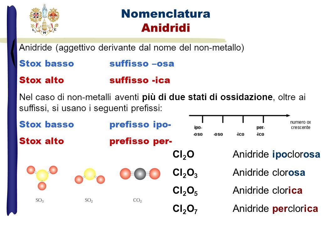 Nomenclatura Esempi – Ossidi acidi (Anidridi) metallostoxformulanomenclatura tradizionale Stock IUPAC Si+4SiO 2 anidride silicicaossido di silicio S+4 +6 SO 2 anidride solforosaossido di zolfo (IV)diossido di zolfo S2O3S2O3 anidride solforicaossido di zolfo (VI)triossido di dizolfo N+3 +5 N2O3N2O3 anidride nitrosaossido di azoto (III)triossido di diazoto N2O5N2O5 anidride nitricaossido di azoto (V)pentossido di diazoto C+2 +4 COossido di carbonioos.