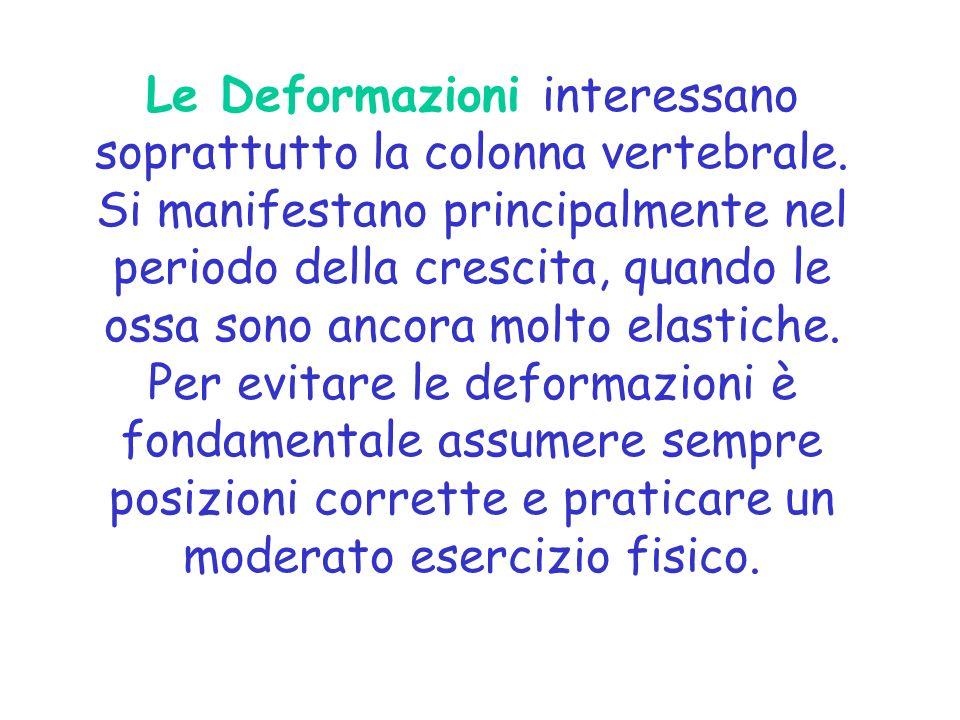 Le Deformazioni interessano soprattutto la colonna vertebrale.