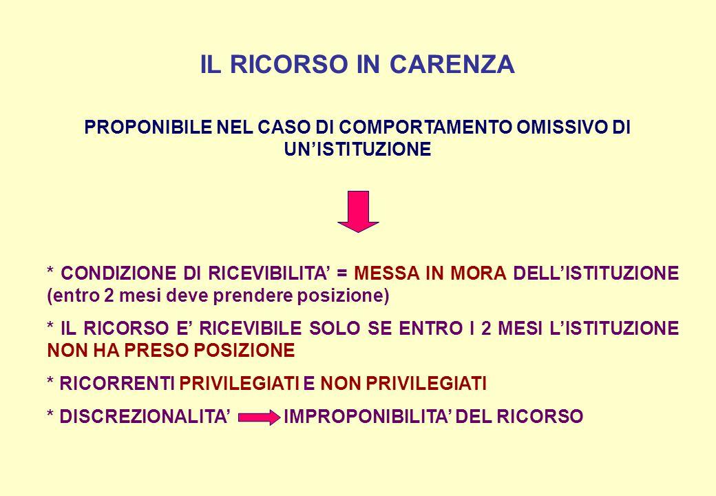 IL RICORSO IN CARENZA PROPONIBILE NEL CASO DI COMPORTAMENTO OMISSIVO DI UNISTITUZIONE * CONDIZIONE DI RICEVIBILITA = MESSA IN MORA DELLISTITUZIONE (en