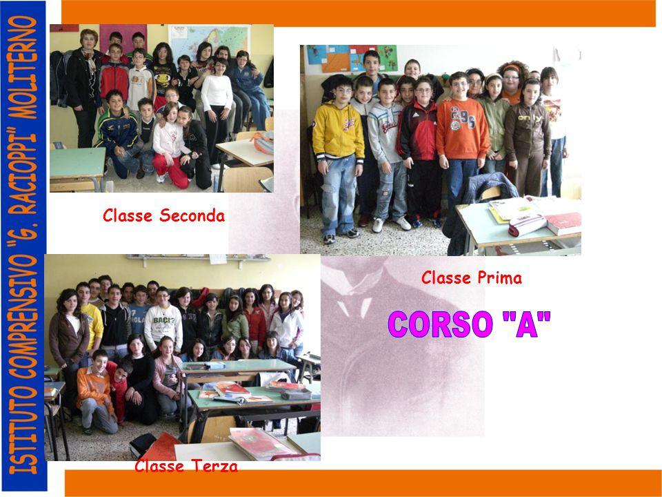 Classe Prima Classe Seconda Classe Terza