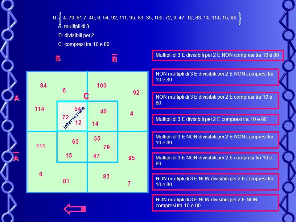 U: 4, 79, 81,7, 40, 6, 54, 92, 111, 95, 83, 35, 100, 72, 9, 47, 12, 63, 14, 114, 15, 84 A: multipli di 3 B: divisibili per 2 C: compresi tra 10 e 80 A