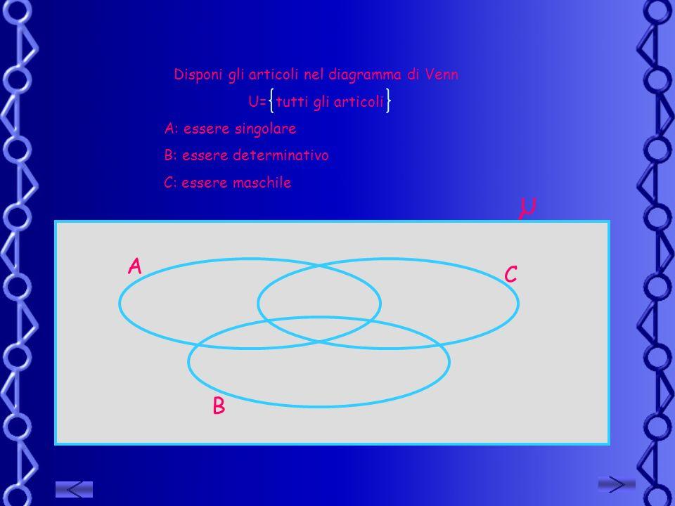 Disponi gli articoli nel diagramma di Venn U= tutti gli articoli A: essere singolare B: essere determinativo C: essere maschile U A C B